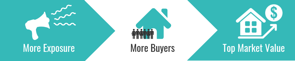 The Ultimate Home Seller's Guide 12